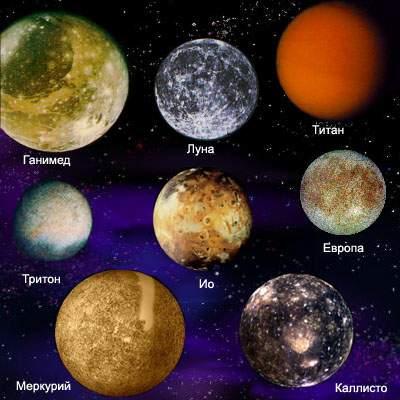 Спутники планет Солнечной