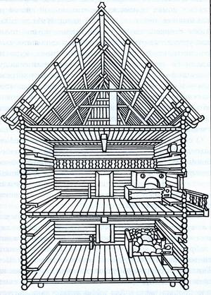 Средневековый дом словенского
