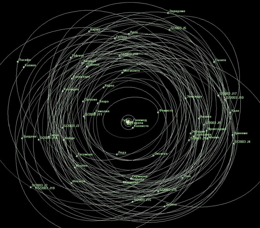 Солнечной системой летите